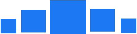 XCart - Recursos projetados para você vender mais